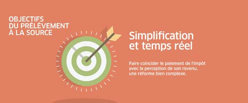 simplification impot a la source